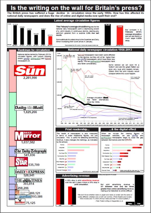 british press decline
